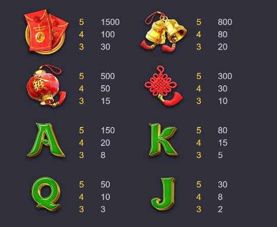 สล็อตTree Of Fortune slotcenter.info
