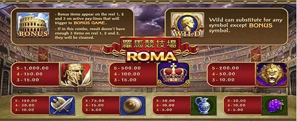 เกมสล็อตโรม่า slotcenter.info